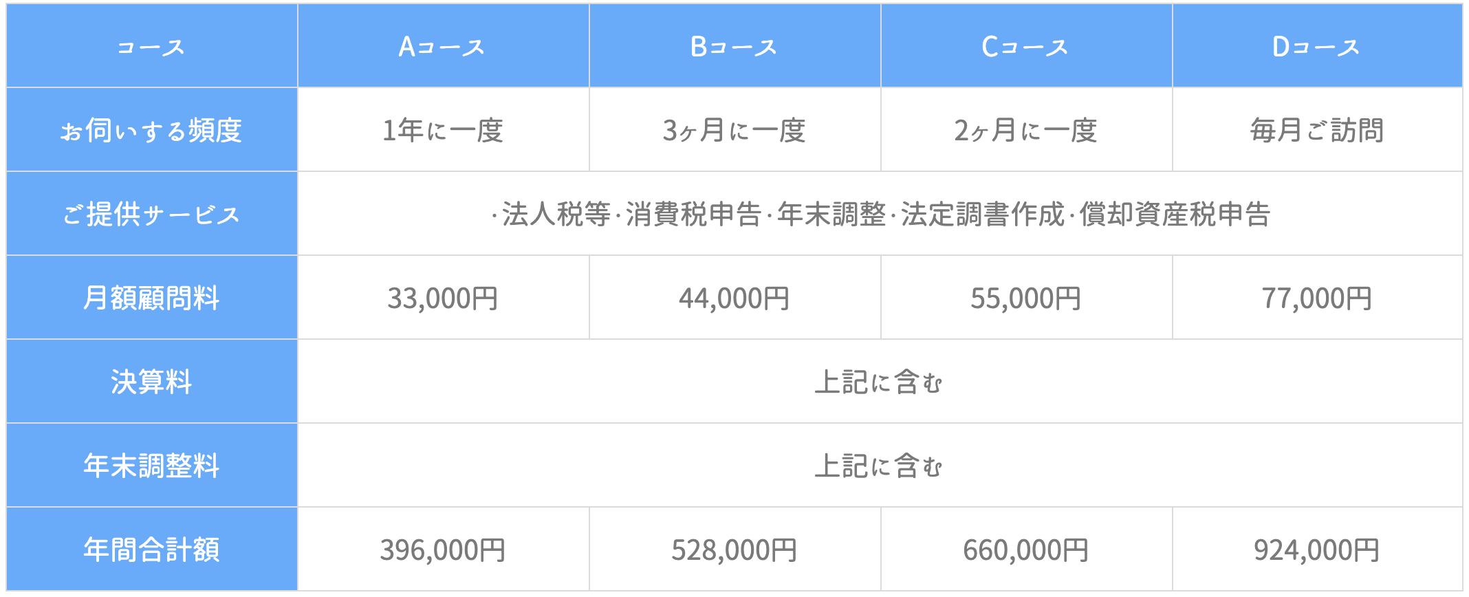 スクリーンショット 2021 06 01 11.43.13 1 - 料金プラン
