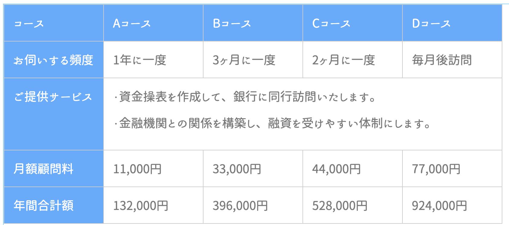スクリーンショット 2021 06 01 12.33.28 - 料金プラン
